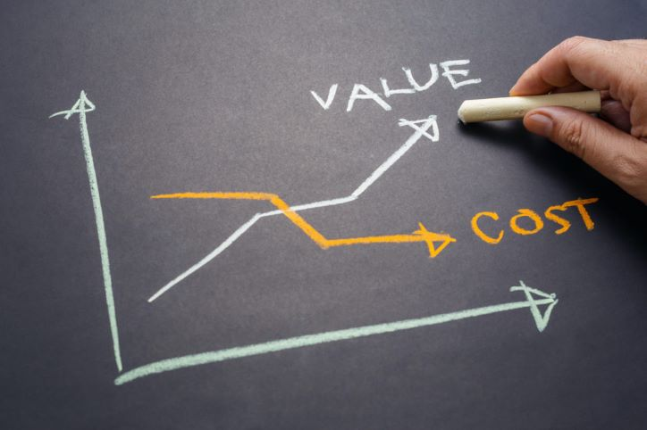 Graph depicting value offered rising above influencer cost