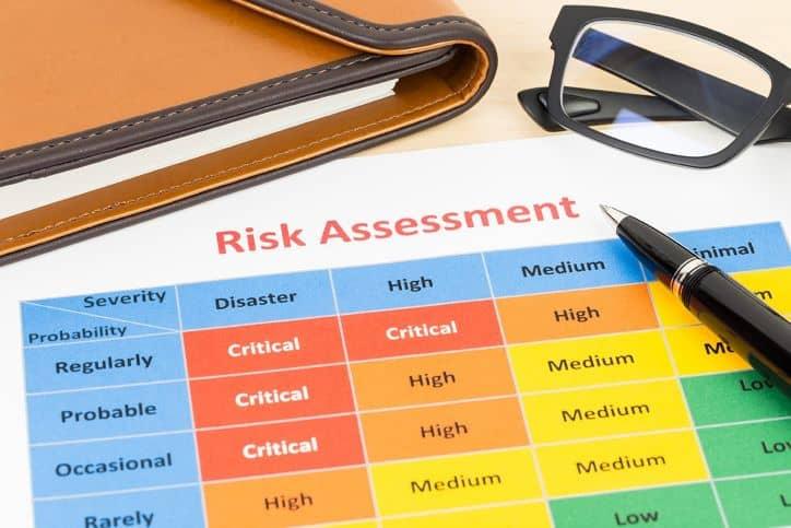 Risk Assessment check list