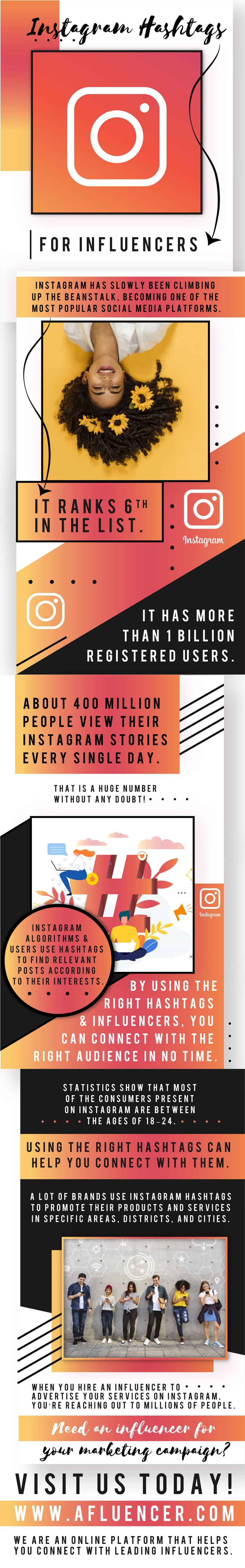 Infographic: Instagram Hashtags for Influencers