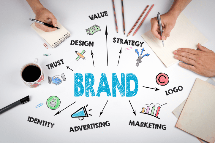 Strategy to Build Brand and Influence