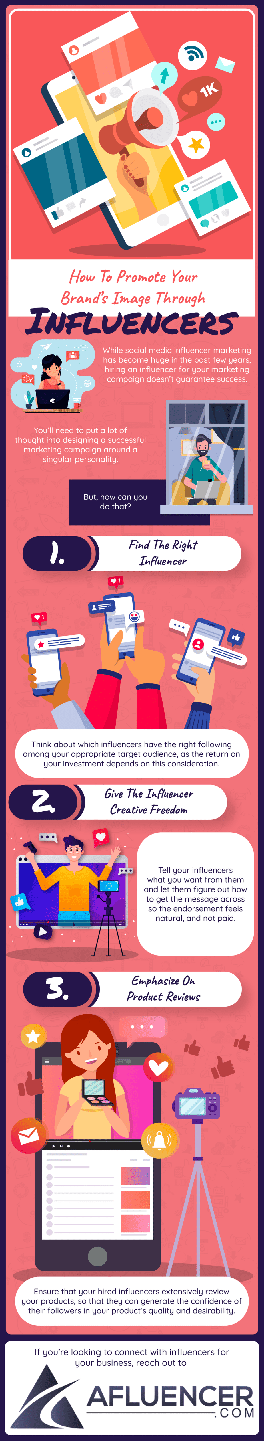 How To Promote Your Brand's Image Through Influencers - Infographic