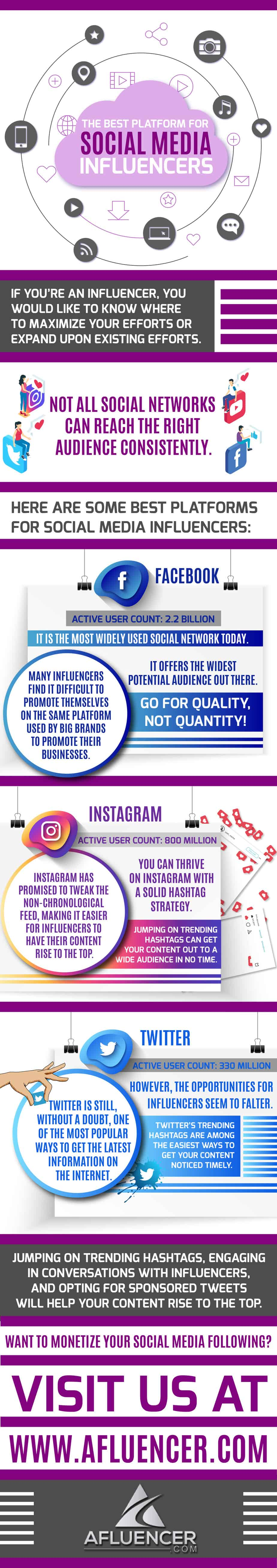 The Best Platform For Social Media Influencers - Infographic