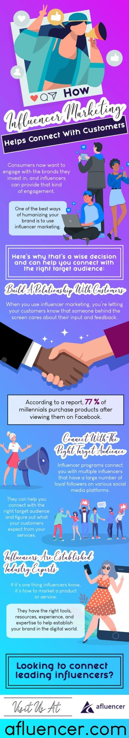 How Influencer Marketing Helps Connect With Customers | Infographic