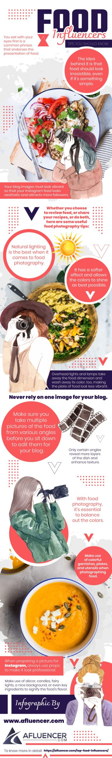 Food Influencer Tips Infographic