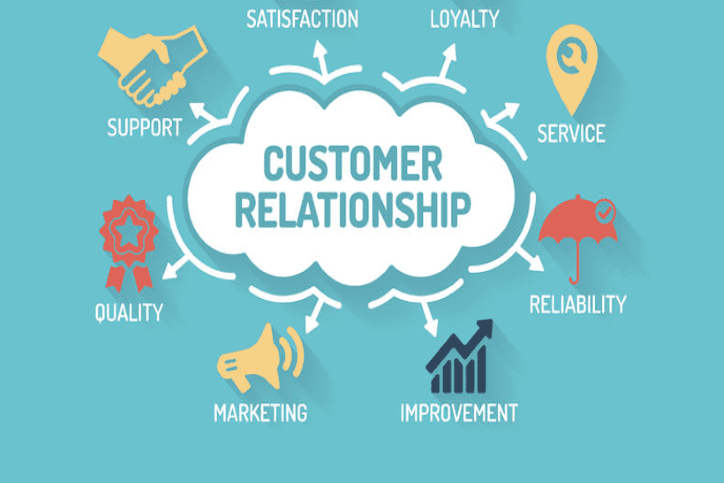 Illustration pointing out the various areas for a good customer relationship