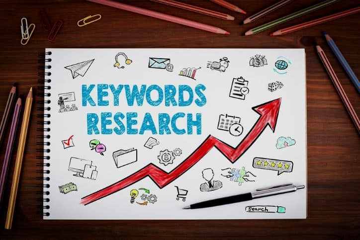 Keywords Research   Findinf Brand Terms for Influencer Marketing Campaign