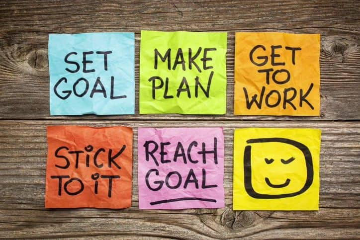 post-it notes: set goal, make plan, get to work, stick to it, reach goal